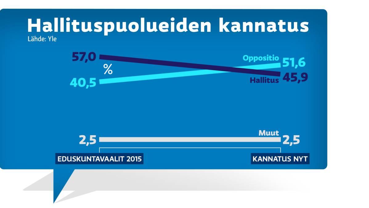 holding yhtiön perustaminen Lappeenranta