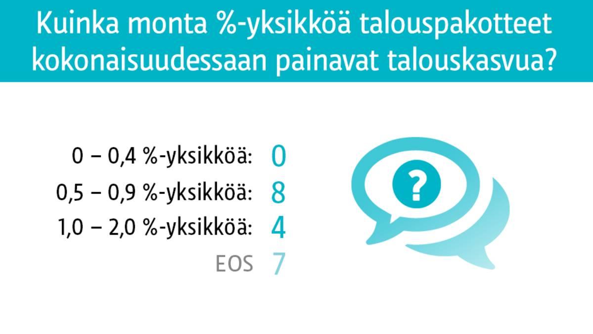 kysely facebookissa Kannusfacebook tuki Helsinki