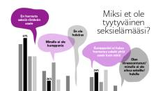 seksiä netistä suomalaista seksiä