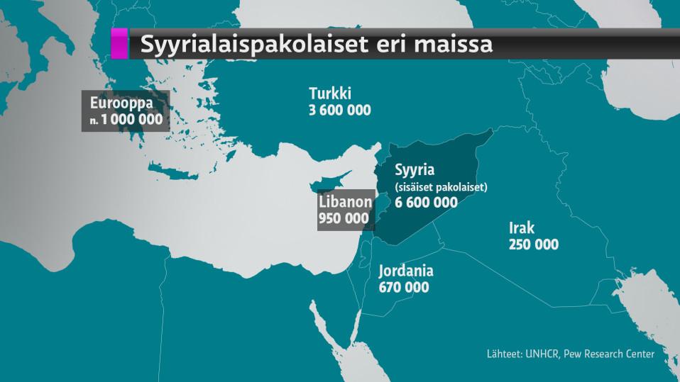 Kartta syyrialaispakolaisten sijoittumisesta eri maihin.