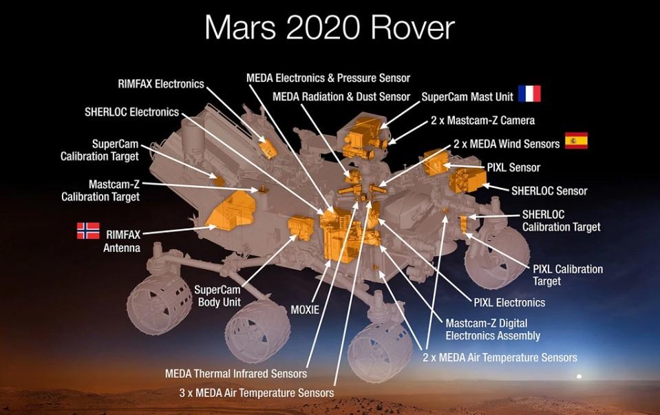 Outo ilmiö Marsin taivaalle: Nasa lähettää punaiselle planeetalle helikopterin