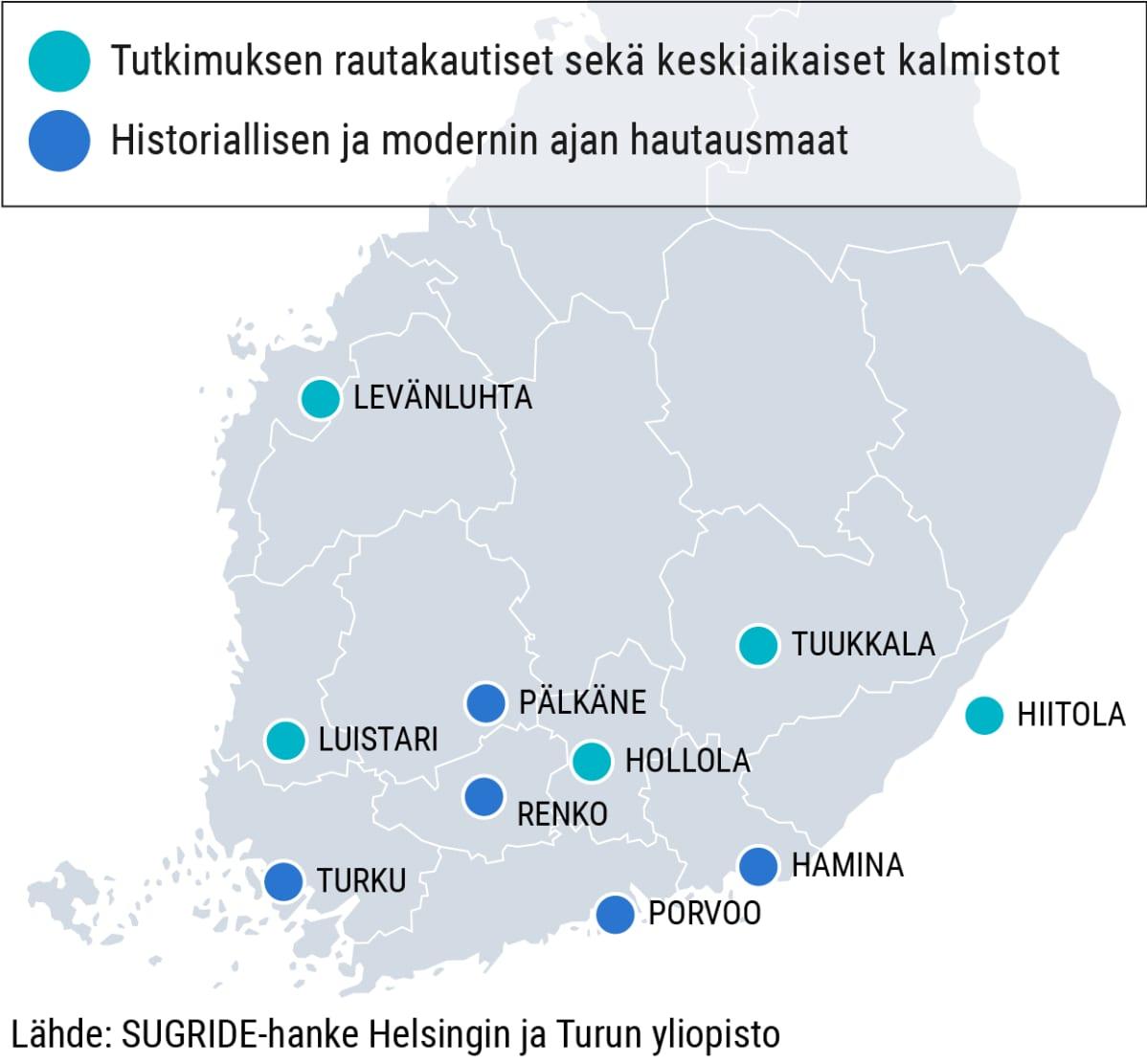 Tutkimuksen rautakautiset sekä keskiaikaiset kalmistot kartalla: Levänluhta, Luistari, Hollola, Tuukkala ja Hiitola. Historiallisen ja modernin ajan hautaustamaat kartalla: Pälkäne, Renko, Turku, Porvoo ja Hamina.