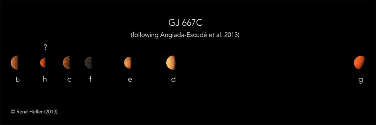 Tähden GJ667C kiertolaisia.