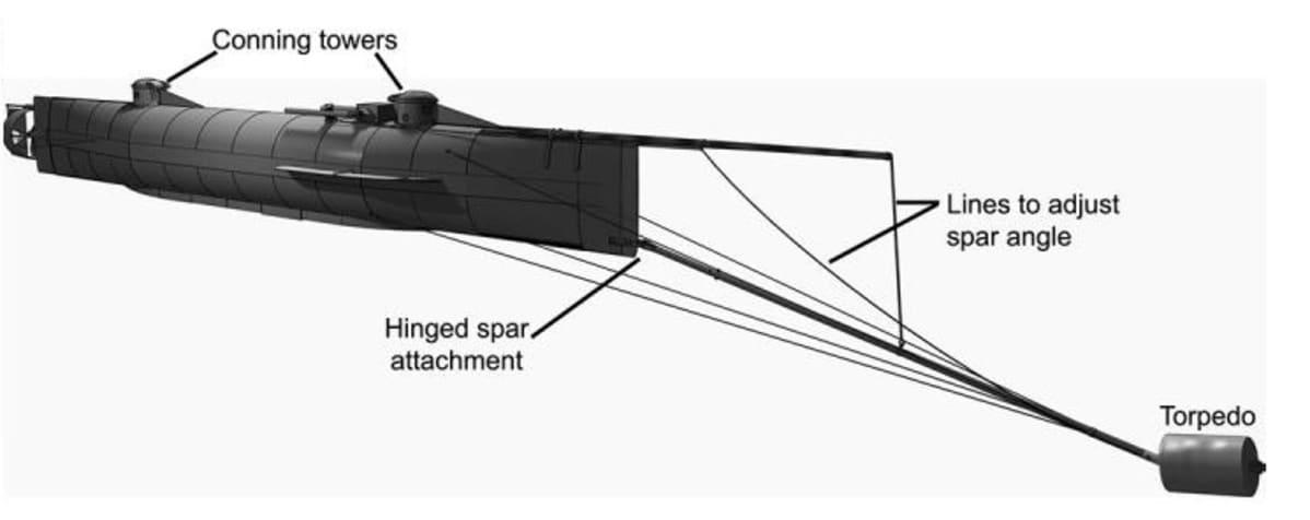 Sikarinmuotoinen sukellusvene, jonka kärjessä on tynnyri tangon päässä ja sen ohjauslangat.