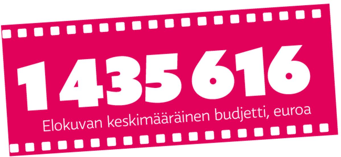 budjetti