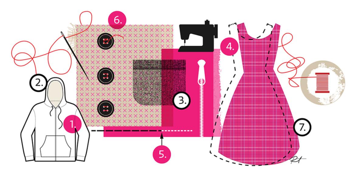 Vaatteiden ompelu -grafiikka