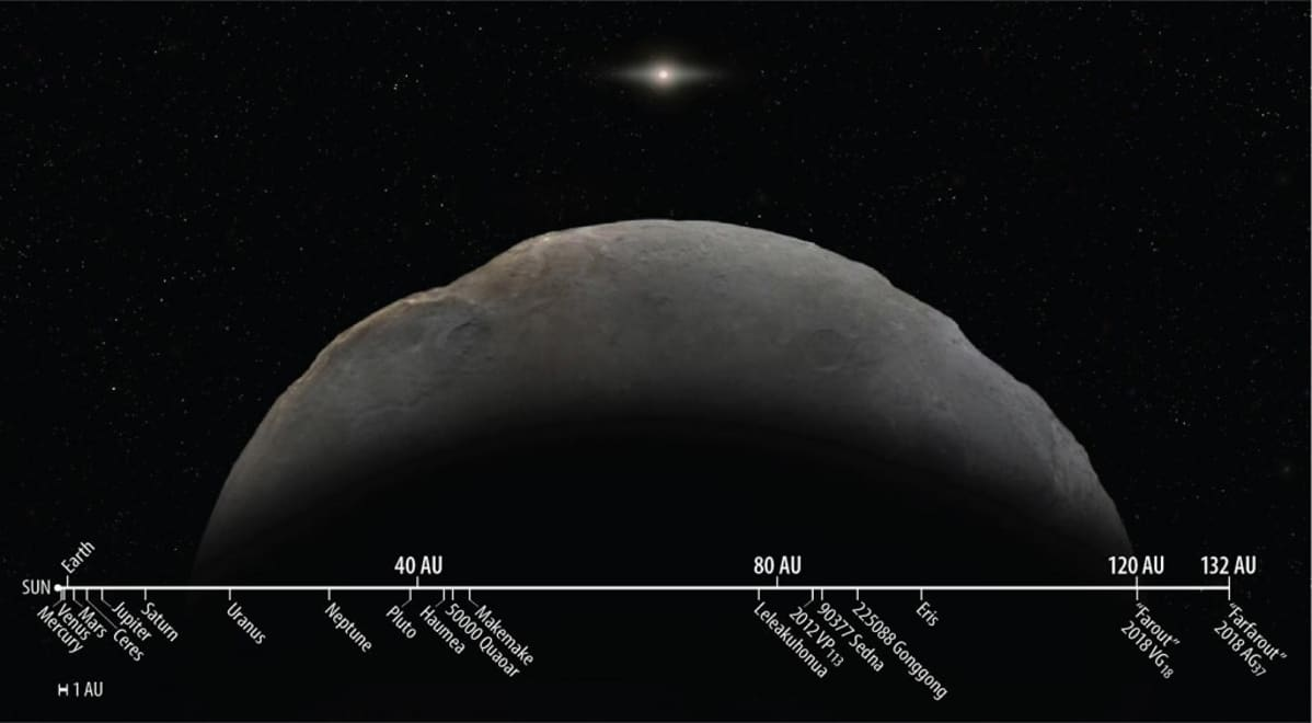 Pyöreä murikka mustassa avaruudessa. Kaukana loistaa Aurinko hyvin pienenä. Edessä jana, jolle on aseteltu 20 taivaankappaletta.