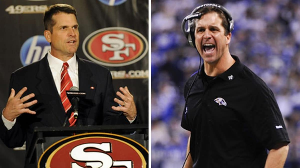 Jim Harbaugh ja John Harbaugh