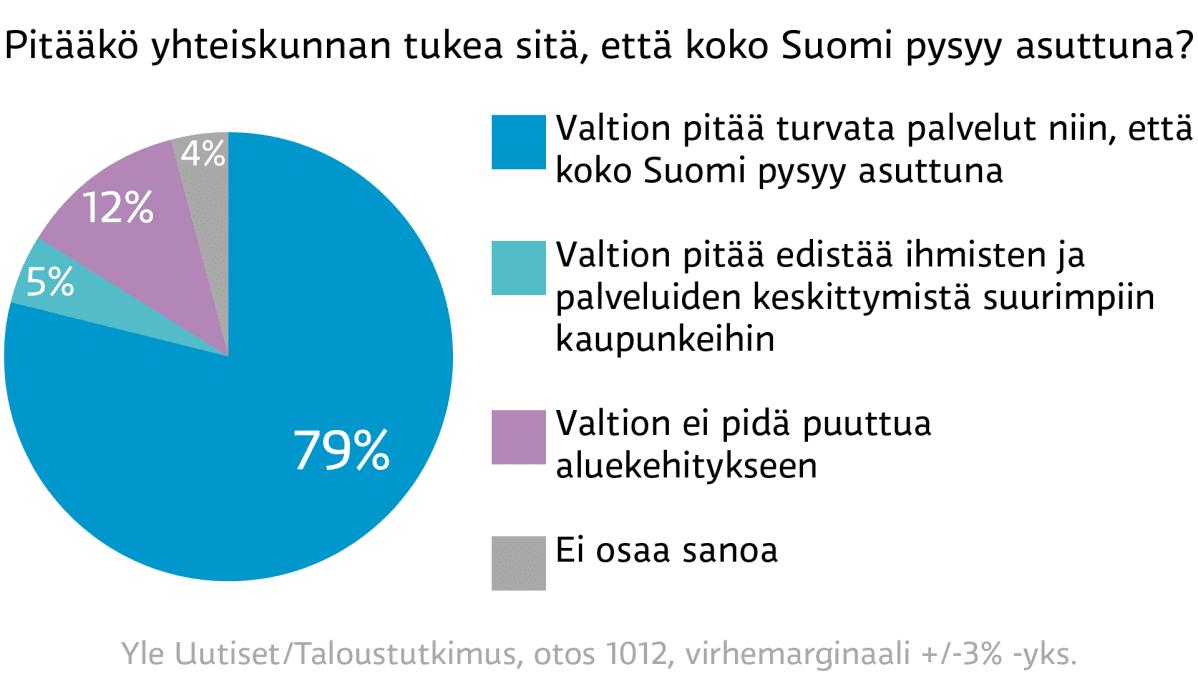 Suomi asuttuna / Mediadeski
