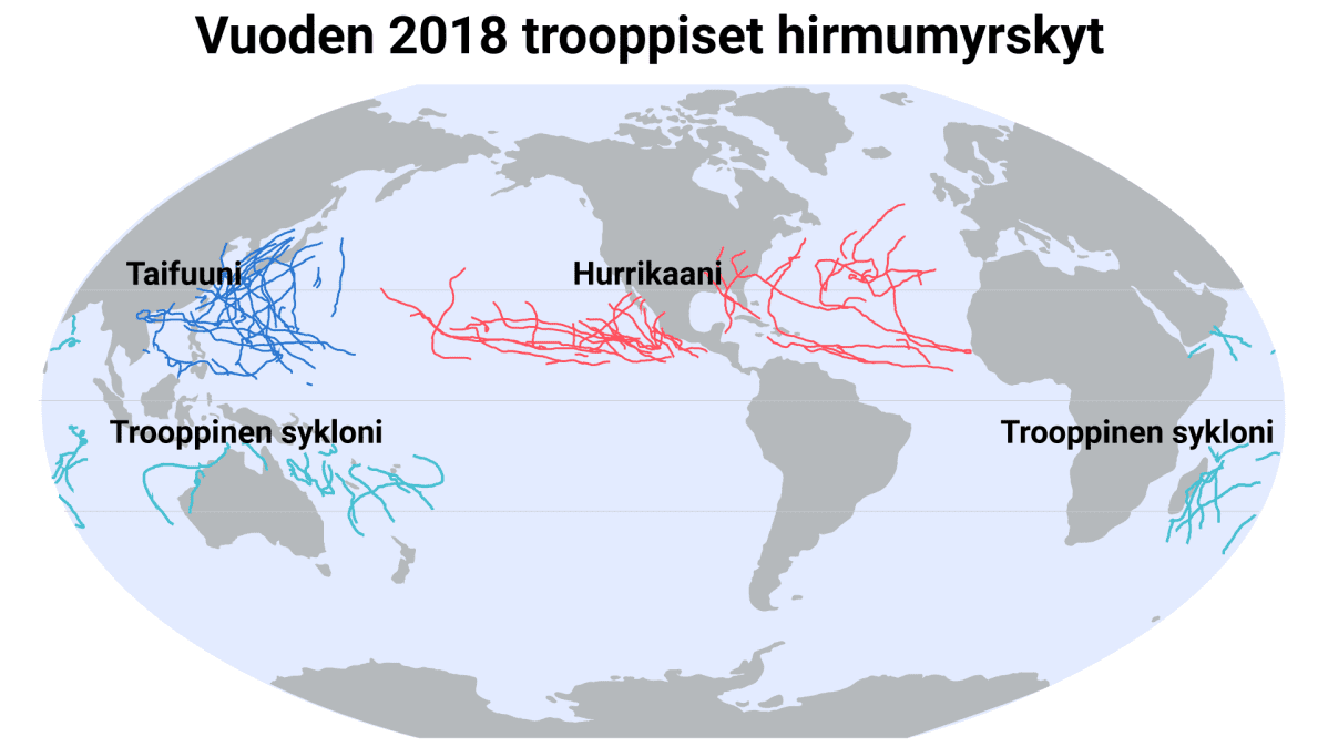 Vuden 2018 trooppiset hirmumyrskyt