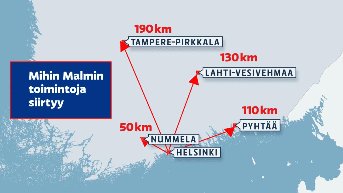 Mihin Malmin lentokentän toimintoja siirtyy?
