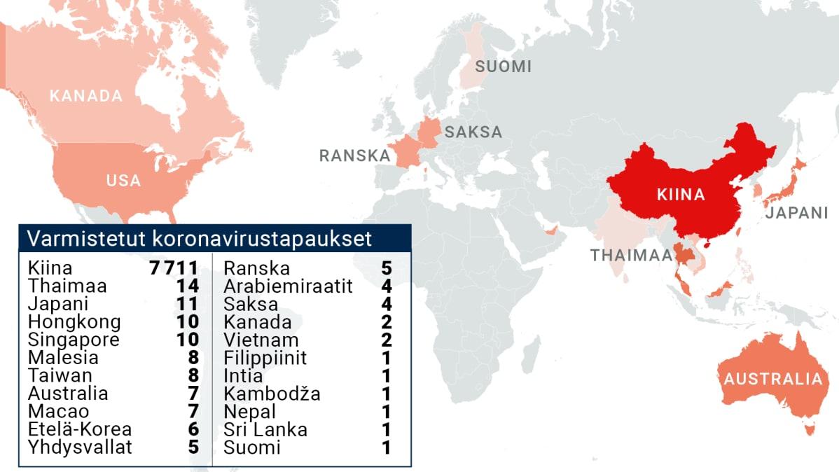 Koronavirustapaukset eri maissa, tilanne 30.1.2020