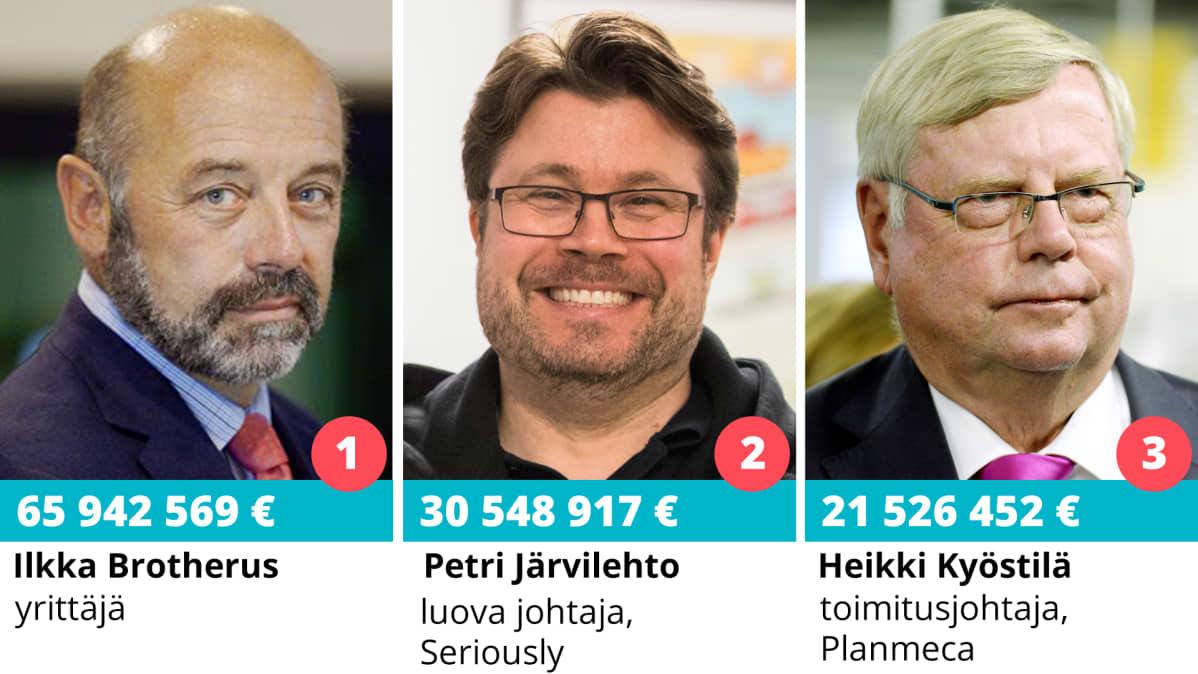 Suomen kolme suurituloisinta 2019: Petri Järvilehto, Jorma Takanen ja Heikki Kyöstilä
