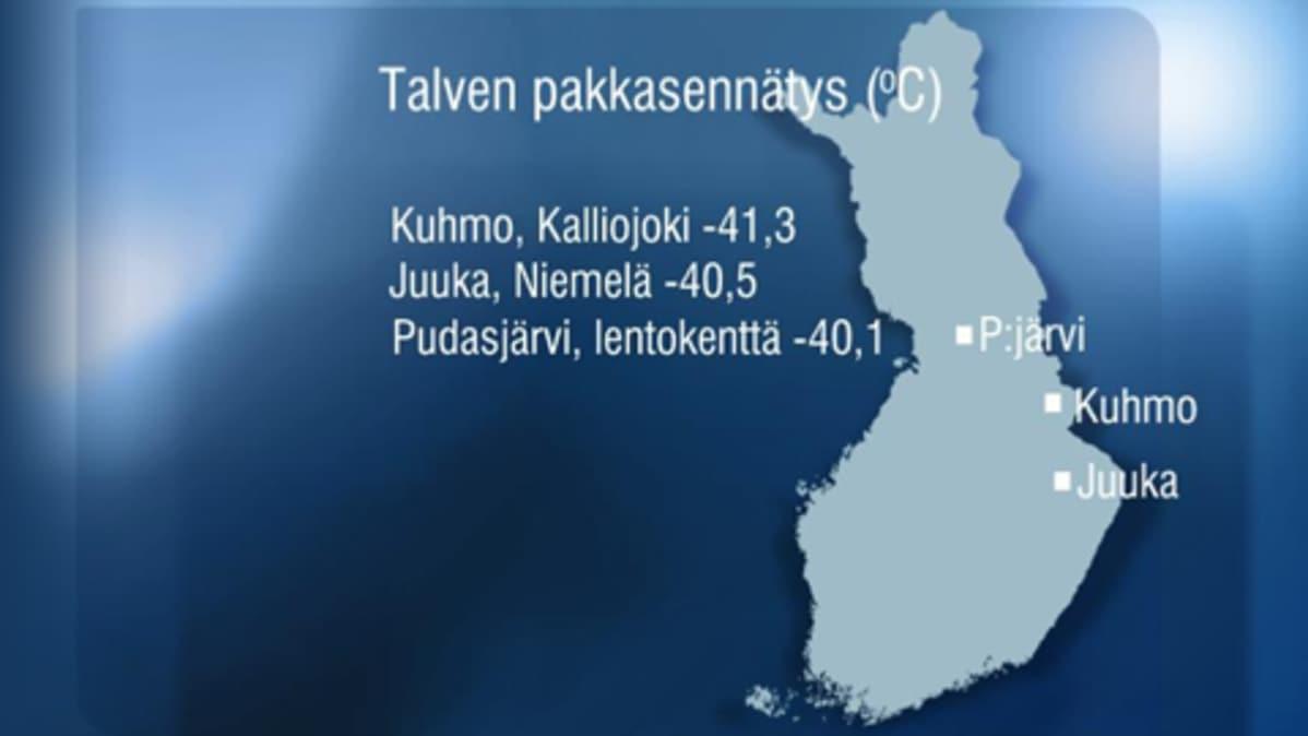 Talven Pakkasennatys On Nyt 41 3 Astetta Yle Uutiset Yle Fi