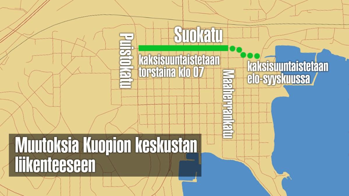 Kuopion Suokatu Muuttui Kaksisuuntaiseksi Yle Uutiset Yle Fi