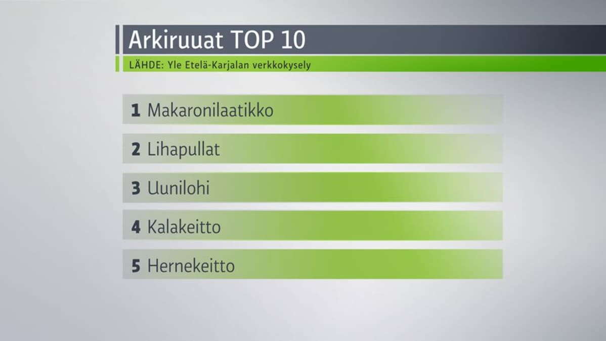 Arkiruuat top 10.