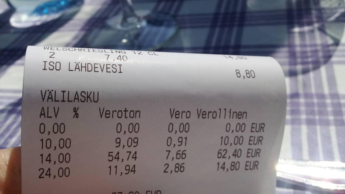 Juomaveden hinta äimistytti ruokailevaa pariskuntaa.