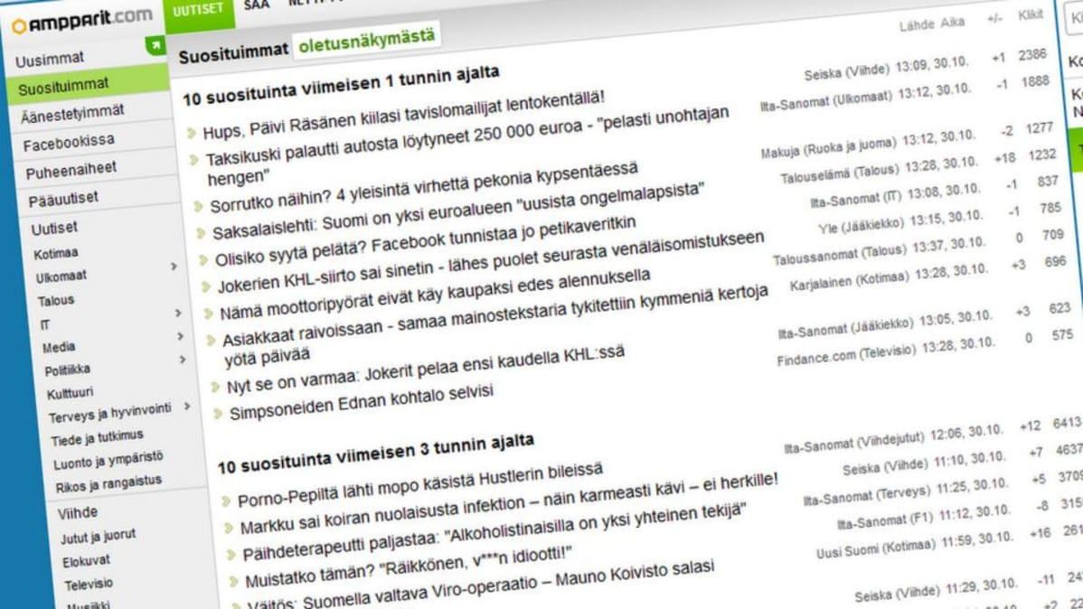 Kuvakaappaus Ampparit.com-sivustolta