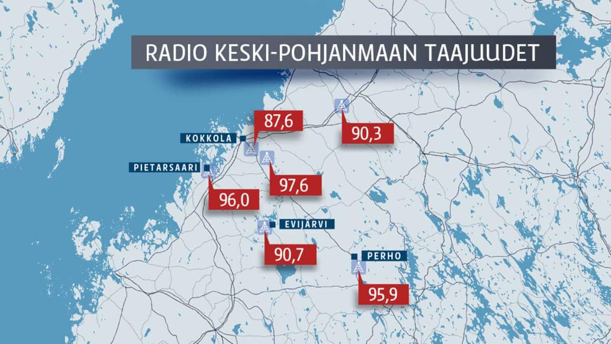Radio Keski-Pohjanmaan taajuudet esittävä grafiikka.