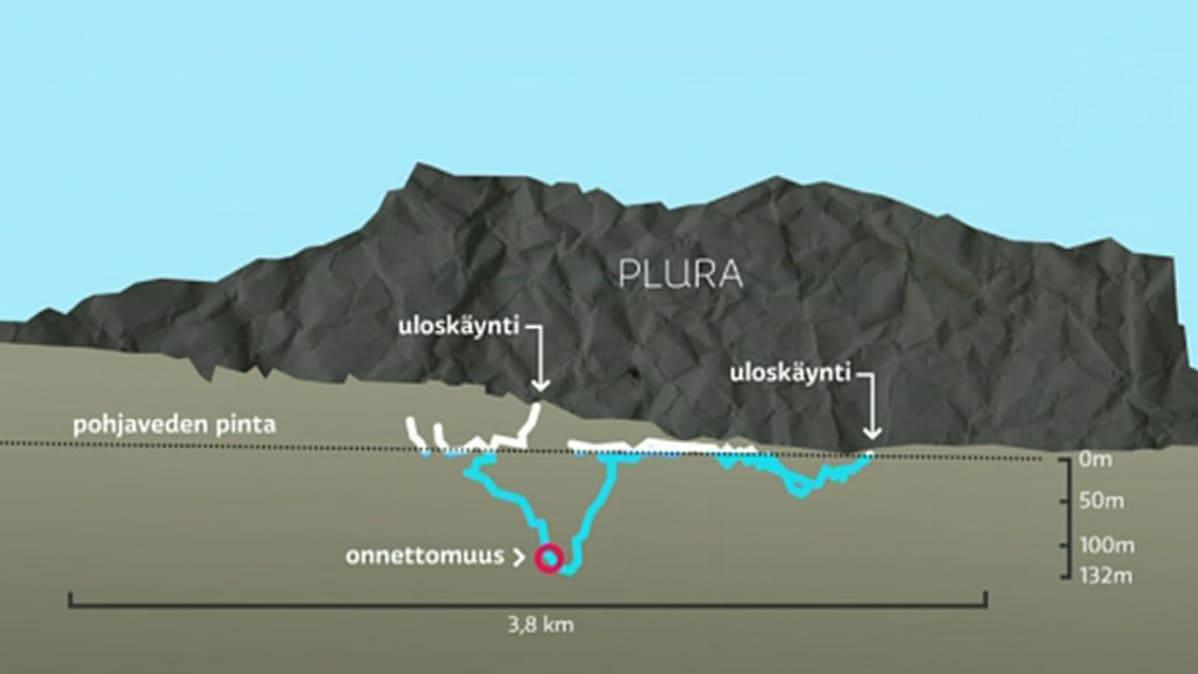 Kartta luolastosta.