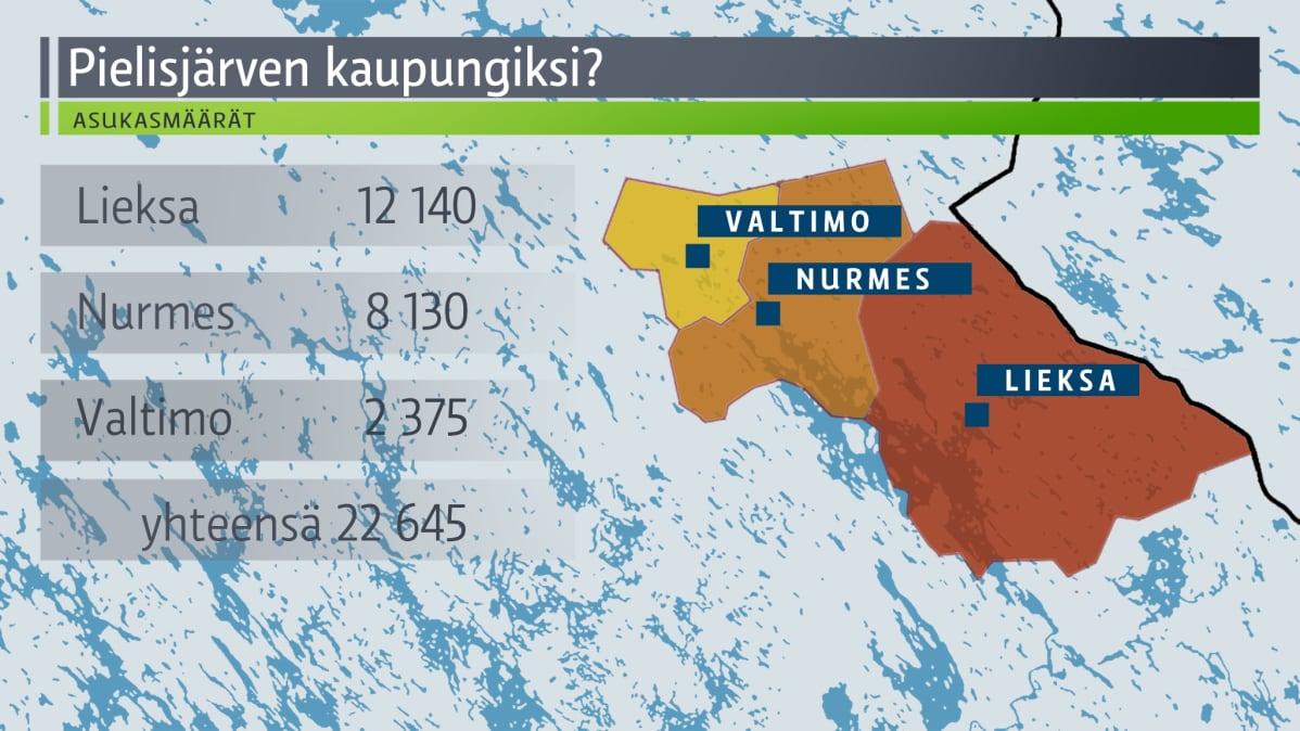 Pielisjarven Kaupungin Synty 91 Valtuutetun Kasissa Yle Uutiset
