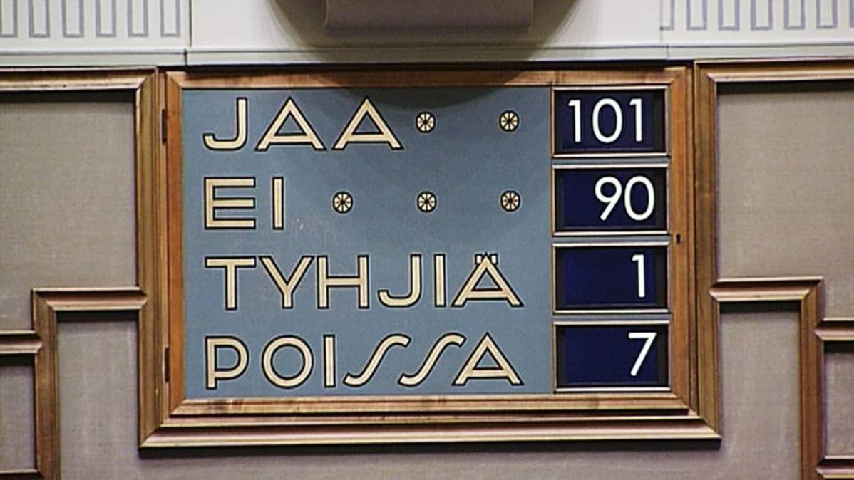 Eduskunnan äänestystaulu.