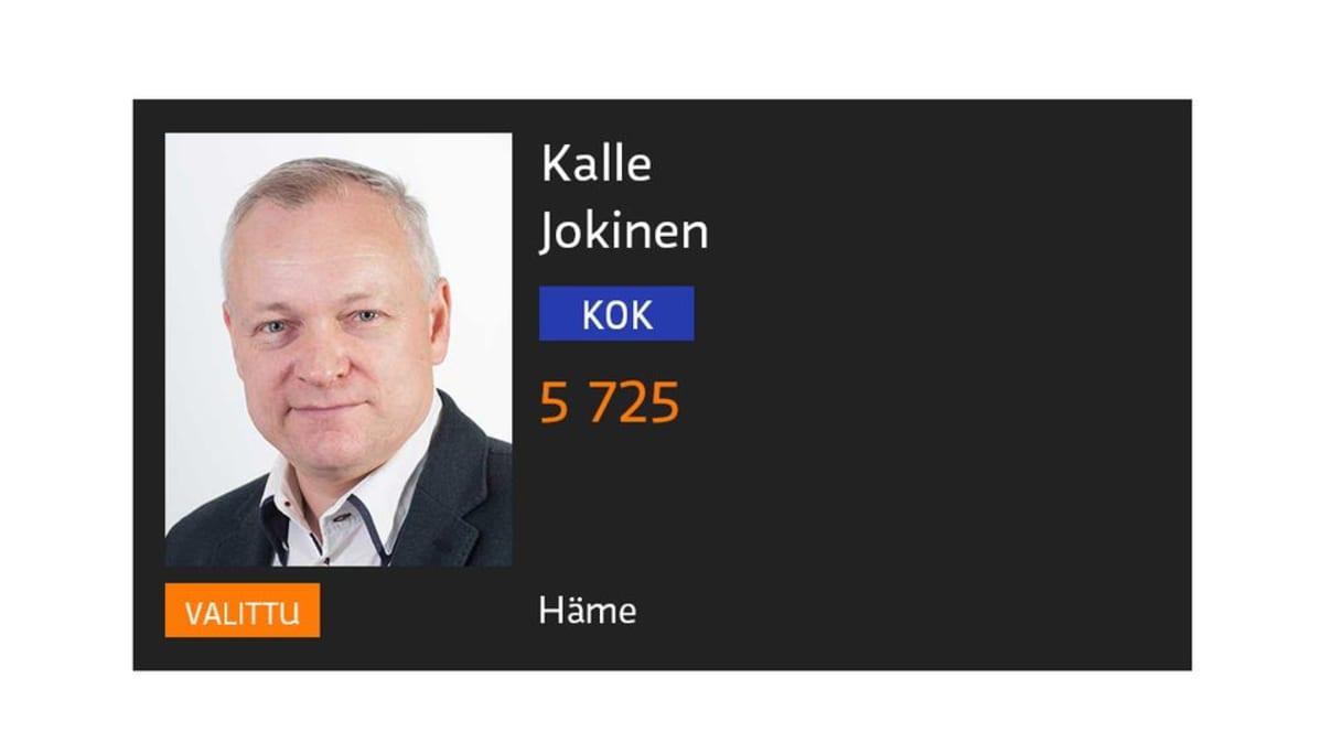Kalle Jokinen.