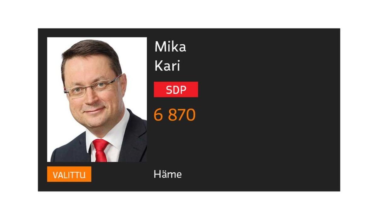 Mika Kari.