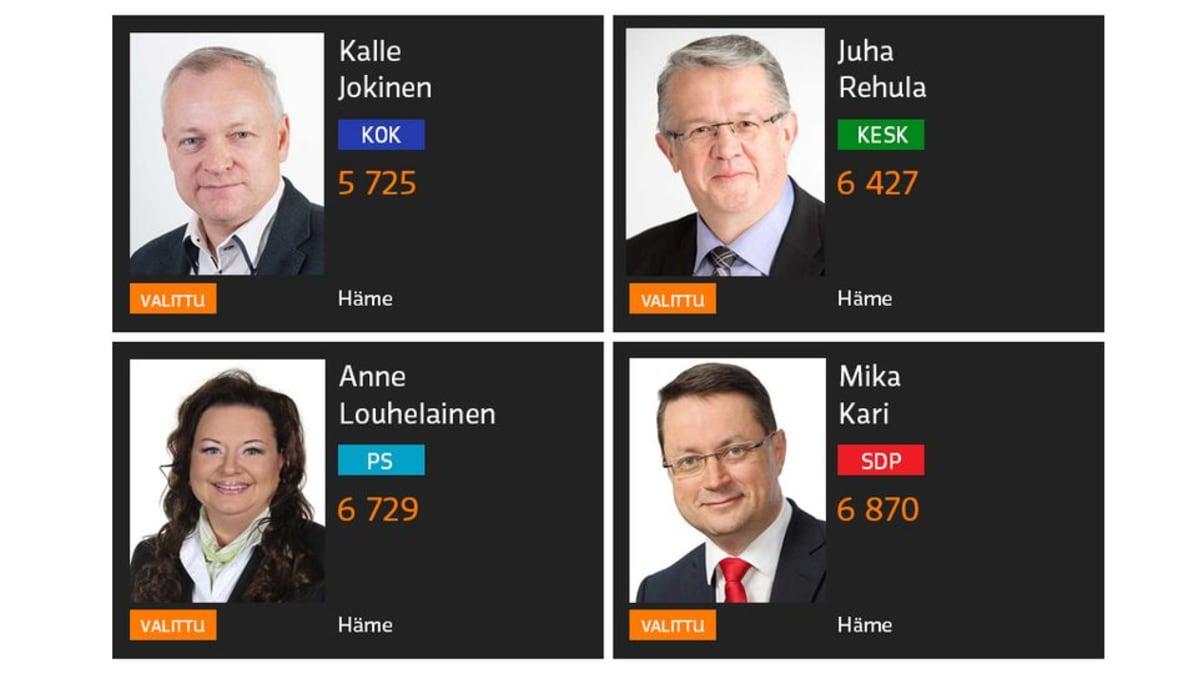 Valitut kansanedustajat Päijät-Hämeestä, istuvat.