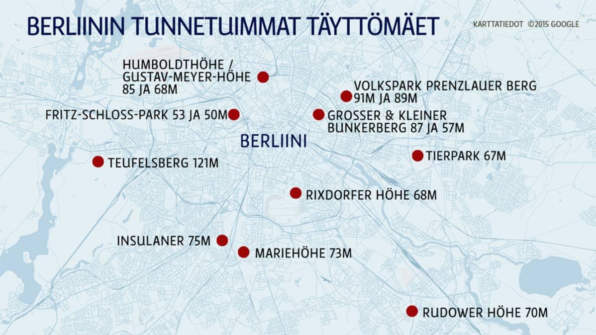 Kauniin Jarkyttava Historia Berliinin Upeat Kukkulat On Tehty