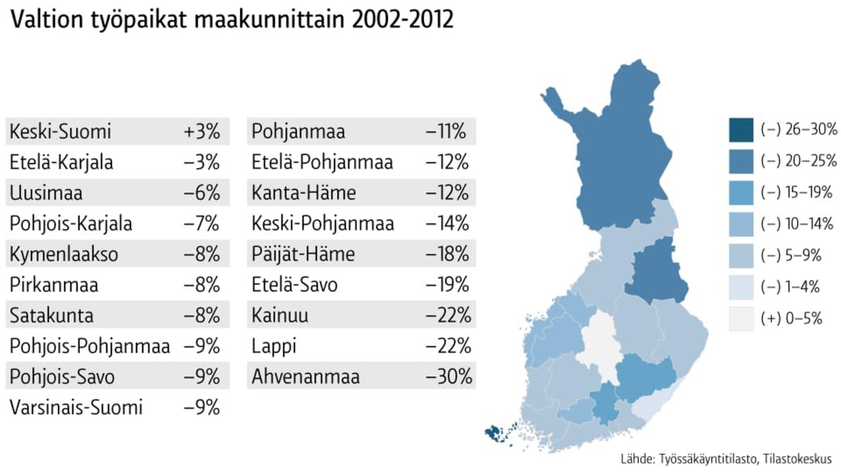 Uusimaa, Varsinais Suomi, Pirkanmaa katso oman maakuntasi