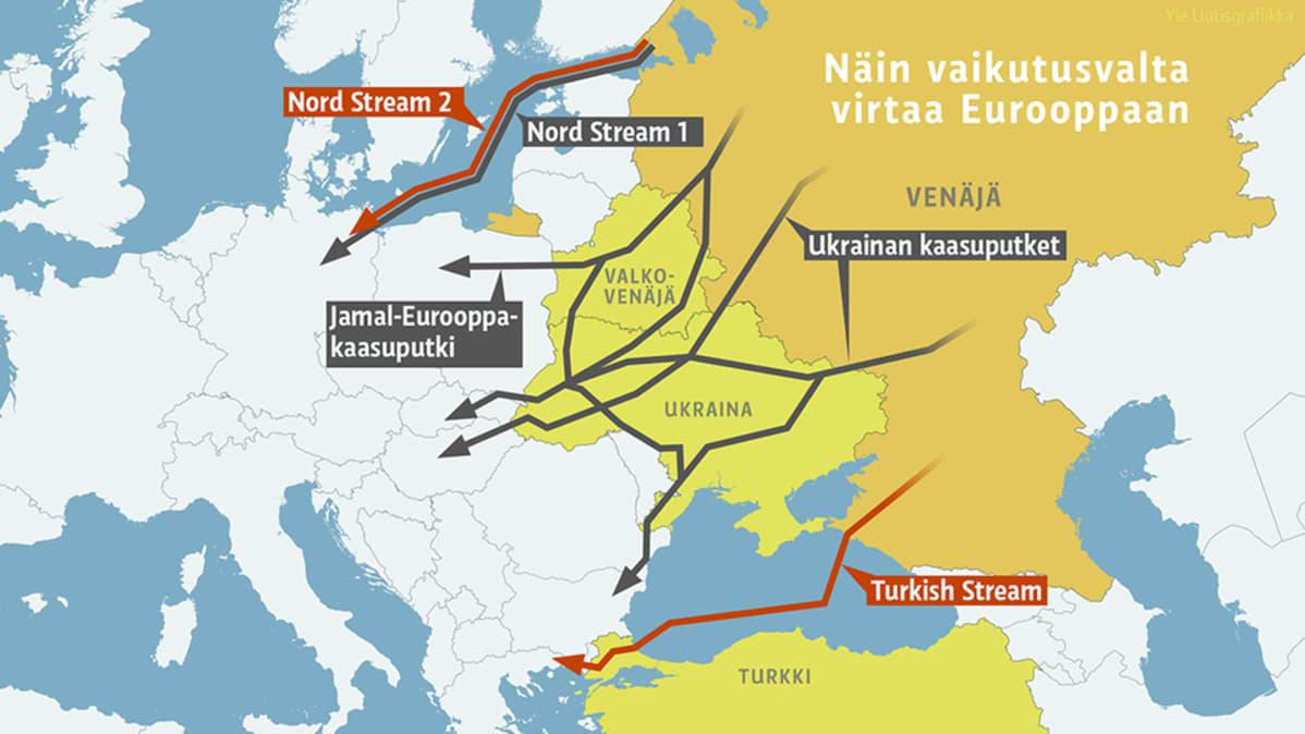 Venäjältä Eurooppaan kulkevat öljyputket kartalla.