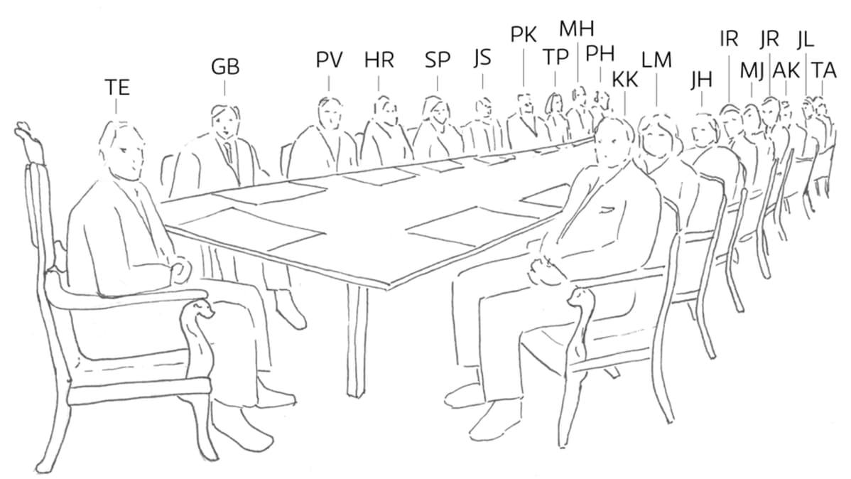 Korkeimman oikeuden tuomarit istumajärjestyksessä -piirros