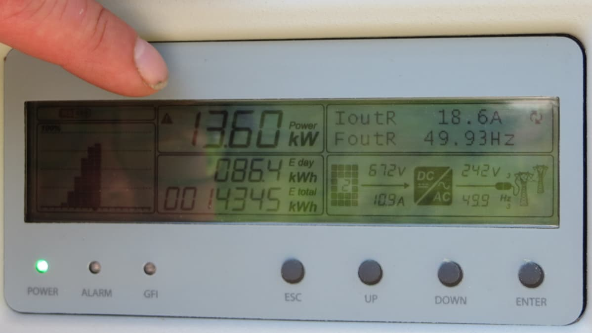 Aurinkovoiman kertyminen näkyy mittareista.