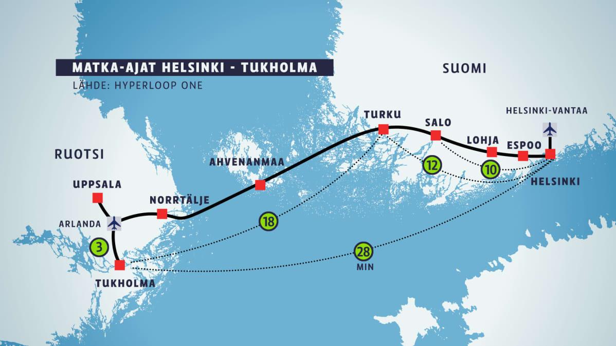 Matka-aikoja kartalla