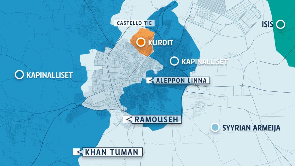 Karttagrafiikka Aleppossa toimivista ryhmittymistä.