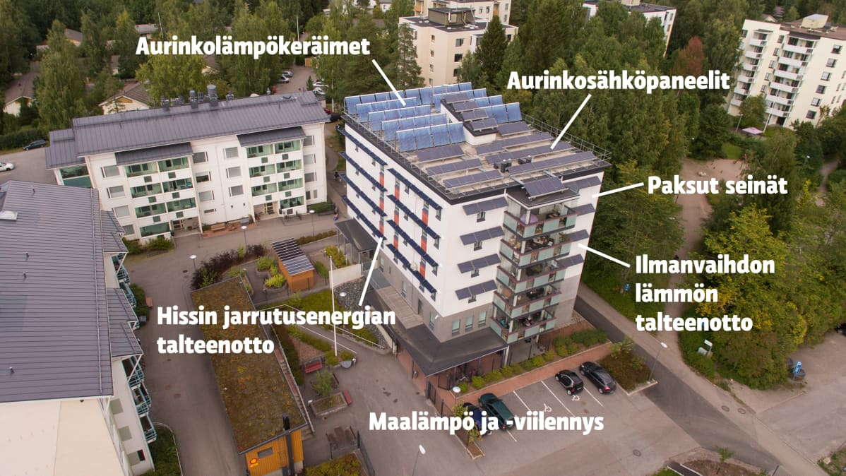 Järvenpään kokeilutalossa on kokeiltu monia energian säästö- ja tuotantotapoja.