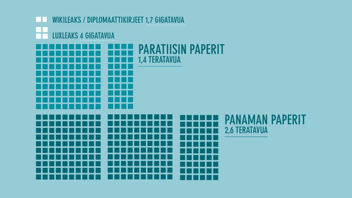 Paratiisin paperit