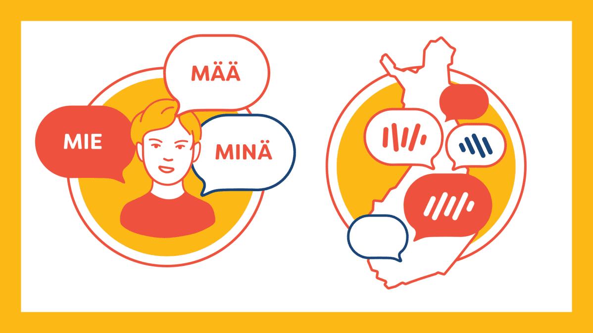 Graafinen kuva: Ihmishahmo sanoo mää / mie / minä. Vieressä Suomen kartalla näkyy erilaisia puhetapoja kuvaavia puhekuplia.