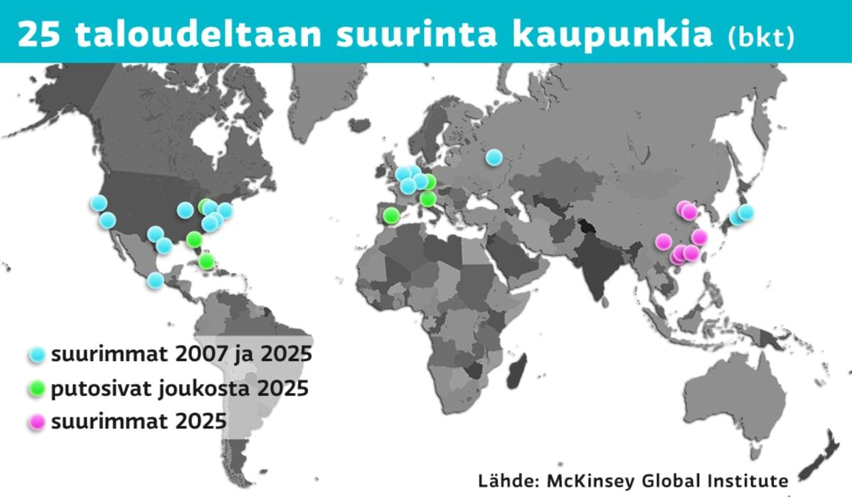Grafiikka 25 taloudeltaan suurimmasta kaupungista.