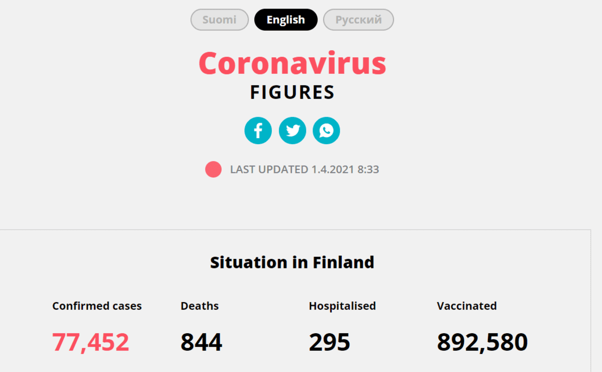 Yle Covidstats