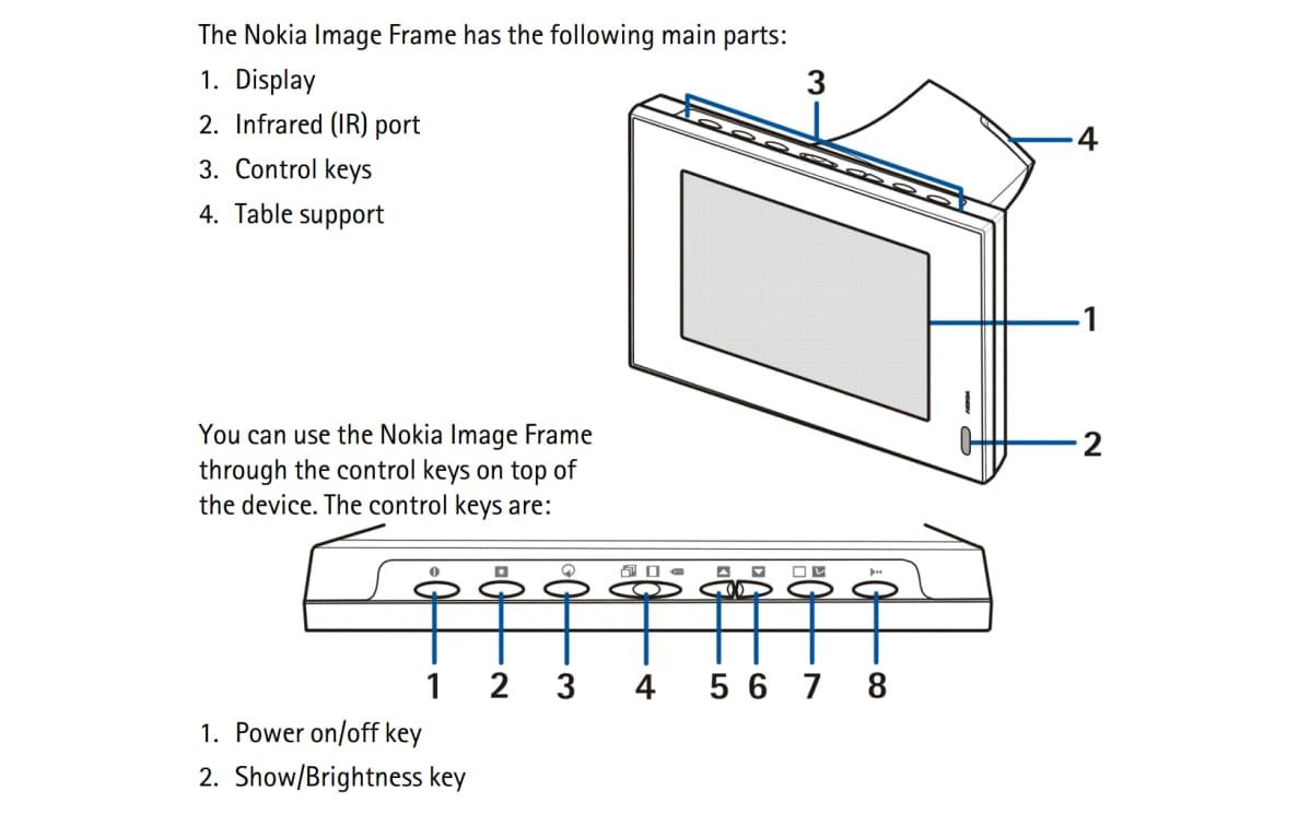 Kaaviokuvan avulla esitellään Nokian Image Frame:n painikkeita.