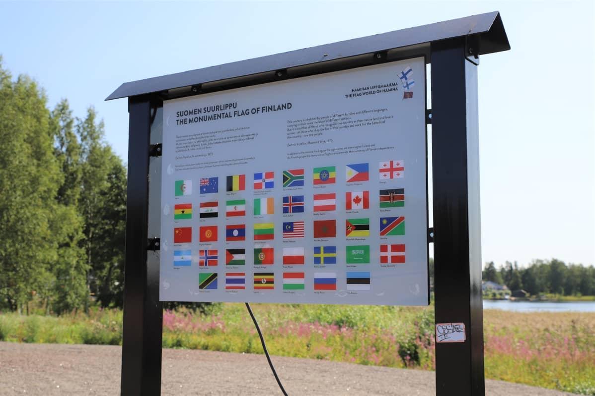 Haminan lippumaailman infotaulu, joka kertoo suurlipusta.