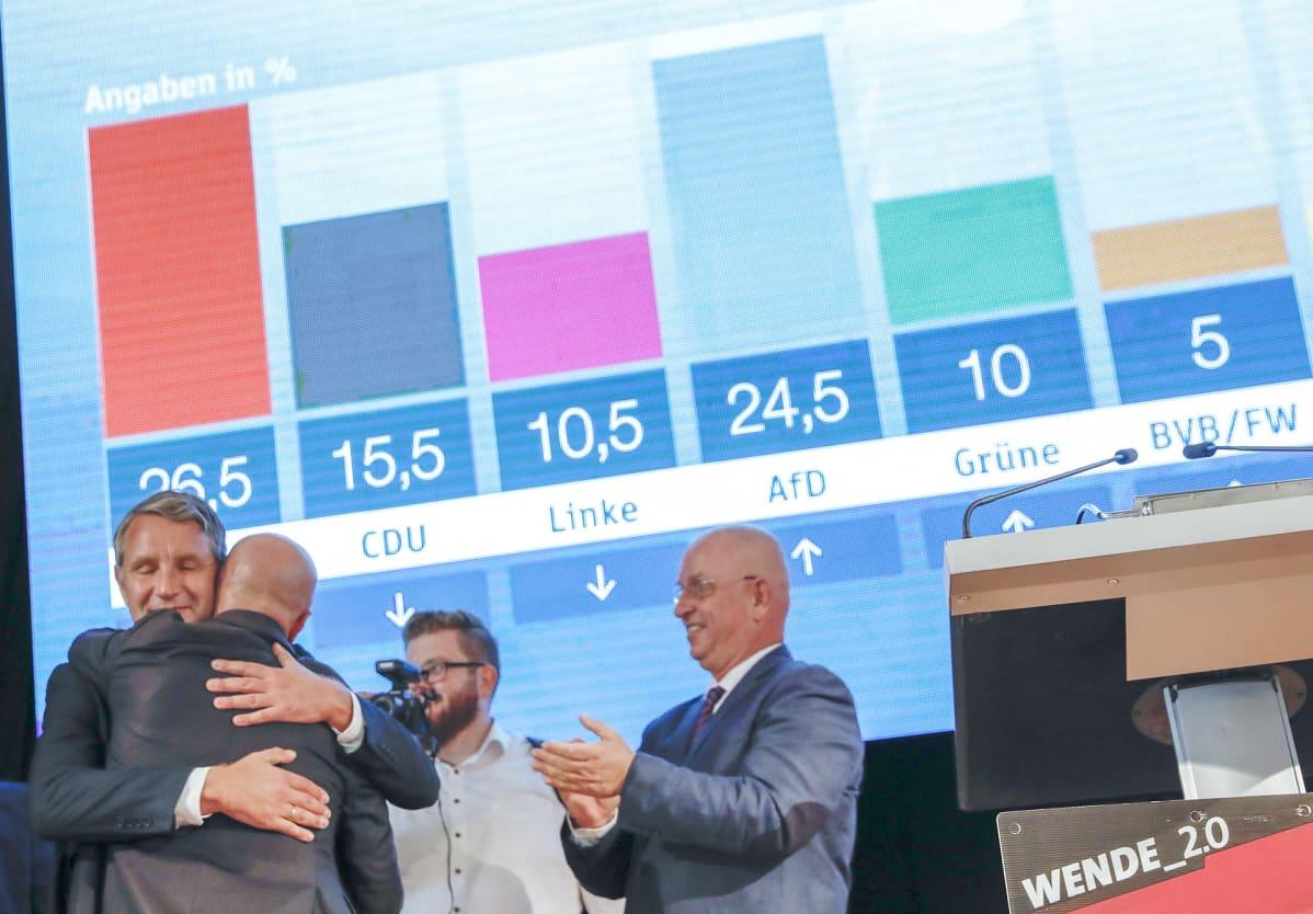 AfD:n Björn Höcke ja Andreas Kalbitz onnittelevat toisiaan vaalivalvojaisissa.