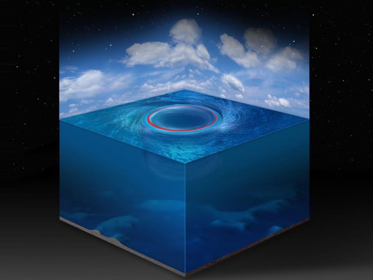 Malli valtamerien suuresta pyörteestä.