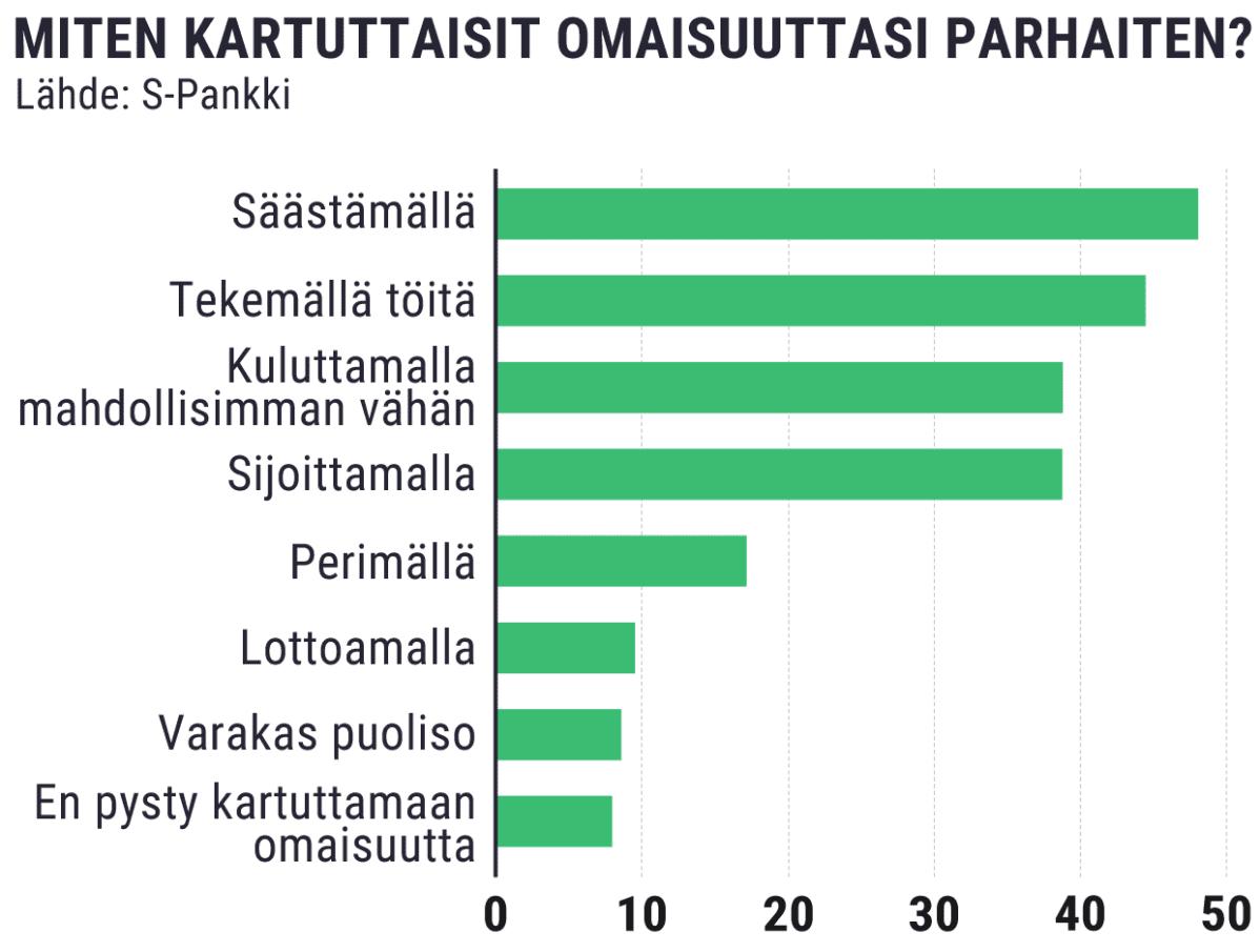 Näin elää suomalainen rikas liikemies: Naiset tyrkyttävät itseään