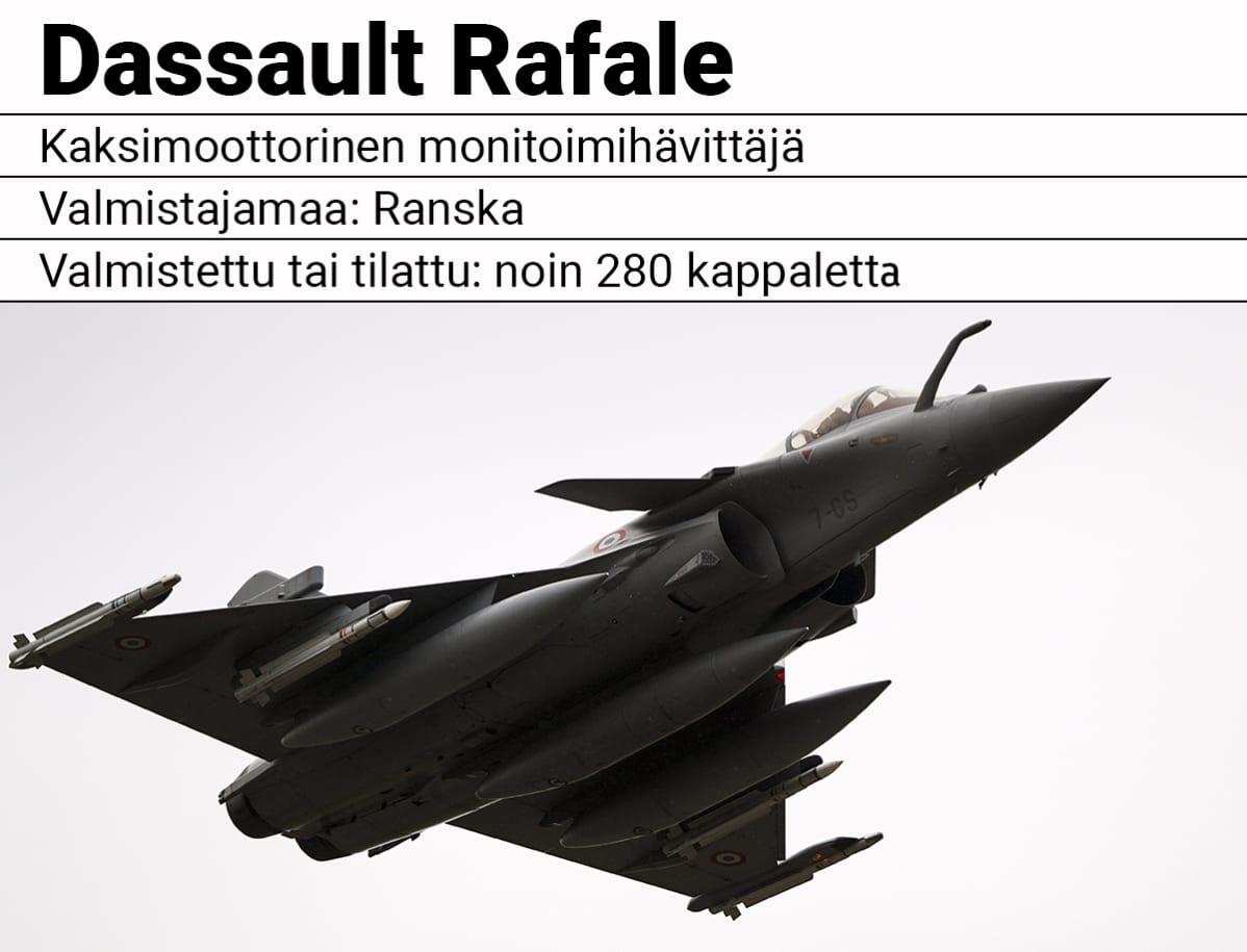 Dassault Rafale monitoimihävittäjä.