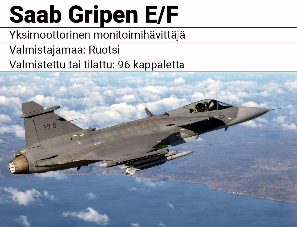 Saab Gripen E/F monitoimihävittäjä