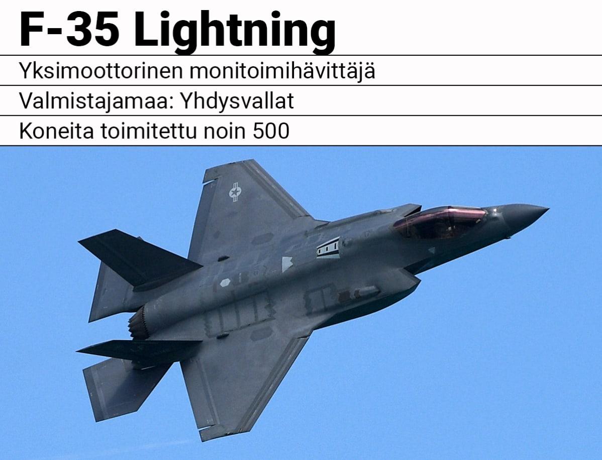 F-35 Lightning hävittäjän teknisiä tietoja.