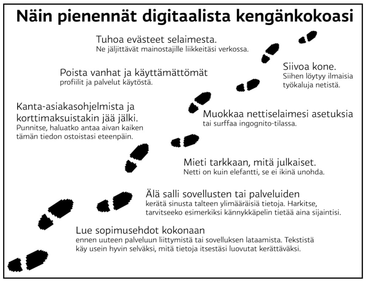Digitaalinen jalanjälki. Näin pienennät digitaalista kengänkokoasi.